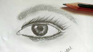 How To Draw Realistic Eyes Easy Step By