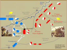 Battle Of Shevardino 1812