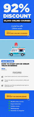 How To Start An Ice Cream Truck Business Entrepreneurship, Business ... Reader Question How To Start A Food Truck Business Ice Cream Cart Old Ice Cream Truck Rusting In Desert Junkyard Stock Video Footage Start Shaved Business Ocbusinessstartupcom Good Humor Is Bring Back Its Iconic White Trucks This Summer Great Falls Brothers Likysplit Icecream Busin Bike Icicle Tricycles Bbc Autos The Weird Tale Behind Jingles Blog Alcas Mega Cone Creamery Kitchener Event Catering Rent