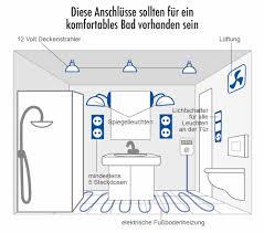 badsanierung an ausreichend elektroanschlüsse denken