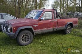 Jeep Comanche MJ Filejpcomanchepioneerjpg Wikipedia 1987 Jeep Comanche Walk Around Youtube Hidden Nods To Heritage And History In Uerground Daily Turismo 5k Cowboys Lament Laredo 4x4 5spd Stock Photo 78208845 Alamy Jcr Pizza Truck Coolest Jcrmanche Mj Jeepin Pinterest Jeeps Cherokee 4x4 Pickup Pride Reddit User Gets A Back On Its Muddy Feet History The 1980s 1988 Full Restomod Projectcar Wikiwand 1990 G107 Kissimmee 2016