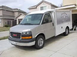 100 Craigslist Brownsville Cars And Trucks 42 Luxury En JSD Furniture