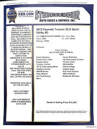 Best Free Fillable Forms » Kelley Blue Book Cars Value Used Cars ...