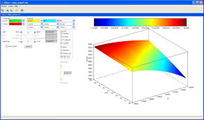 Design of Experiments and optimization of aircraft design – Scilab