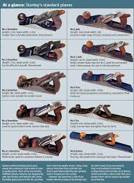woodworking hand tools uk suppliers