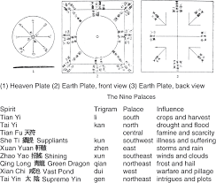 bureau v駻itas formation divination and systematic inquiry chapter 9 divination and