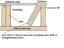 Sistering Floor Joists With Plywood by How To Sister A Floor Joist Ourcozycatcottage Com