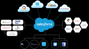 Top 20 Salesforce Integrations You Should Know About | Unlimited ... Vitel Global Communications Hosted Pbx Voip Service Provider Salesforce Sales Cloud Lightning Professional Salesforcecom Lkpoint Connect Desktop Edition For Lkpoint360 Entry 23 By Billaire Design An Pricing Table Infographic Chime Lync Integration With Youtube Cloudbased Business Voip Phone Systems From Vonage The New Ui Intelligence And Integrations Help Fonality Launches Pbxtra Unified Agent On Salesforcecoms Force Computer Telephony Cti Salesforce Opencti Call Center Voipstudio Realzips Geodata Platform G2 Crowd