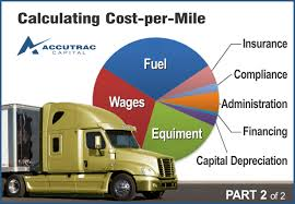Calculating Cost-per-Mile Of Your Truck Operations (part 2 Of 2 ... Trucking Liability A Key Coverage In The Transportation Industry Cdl Traing 4 Fundamentals You Can Learn School Kenworth To Feature Products At Great American Show Pan Am Airlines Truck Intertional Pendant Key Chain Trucking Flagship Services Inc Speaks Up About Polymer Congress To Discuss Related Provisions Months Ubers Selfdriving Truck Startup Otto Makes Its First Delivery Wired Trucks 10 Breakthrough Technologies 2017 Mit