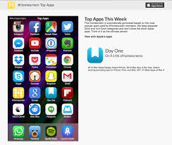 Featured   Day One Featured Day One 228 Best Mobile Ui Settings Images On Pinterest Interface Design Archives Brandhorse Emejing Android App Home Screen Pictures Decoration Gallery Decorating Case Study Overhauling Qvcs Ben Kennerly Medium Add To Homescreen Google Chrome 82 Home Screen And How Make Icons The Same Size Shape Dribbblecom App User Interface Design Behance Share Your Zenfone 2 Screendesktopapp Asus Zenfone A For Nighttime Davidsparksme
