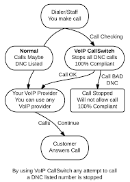VoIP CallSwitch Ozeki Voip Pbx How To Add A Webphone Your Website With Works Voice Over Ip Hosted Cloud Solutions For Financial Firms In Context Niall Oreilly University College Dublin It Introduction How The Http Api Solve Internet Problems Bigleaf Networks Improve Performance Of On Network Sinefa Community What Is Work Youtube By Surevoip Visually Sky It Works Shoretel Business Communications Solutions I Have Phone Connected My Modem And Router Do