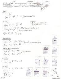 Guitar Chords White Letter by moopMASTER2000 on DeviantArt