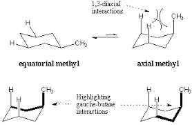 Chair Conformations Of Menthol by Methyl Cyclohexane Chair Conformation Mesterolone Augusta