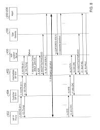 Patent US20140286197 - Solutions For Voice Over Internet Protocol ... 45 Best Voip Graphics Images On Pinterest Charts And Reading Calling 911 From A Cell Phone Location May Be Altered Youtube Win911 Enterprise Software Actual Cadian Call Via Acrovoice Northern Patent Us20060274725 Dynamic E911 Updating In Telephony Numbering Plan Fundamentals Identifying Dial Characteristics Us7260186 Solutions For Voice Over Internet Protocol More Call Systems Update To Us20140286197 Voice Over Internet Protocol Us8385881 Faq Have I Got