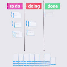 Scrum Kanban Board Magnets For Visual Agile Project Management