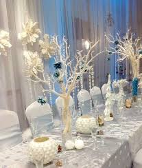 Winter Wonderland Quincea±era Party Ideas