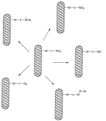 Patent US7807127 - Functionalization Of Carbon Nanotubes - Google ... Iab Initioi Study Of The Electronic And Vibrational Properties Slide Show Graphitic Pyridinic Nitrogen In Carbon Nanotubes Energetic Technologies Free Fulltext Refined 2d Exact 3d Shell Int Publications Mechanical Electrical Single Walled Carbon Patent Wo2008048227a2 Synthetic Google Patents Mechanics Atoms Fullerenes Singwalled Insights Into Nanotube Graphene Formation Mechanisms Asymmetric Excitation Profiles Resonance Raman Response