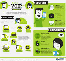 Infographic: What Is VoIP? Small Business Voip Phone Systems Vonage Big Cmerge Ooma Four 4 Line Telephone Voip Ip Speakerphone Pbx Private Branch Exchange Tietechnology Now Offers The Best With Its System Reviews Optimal For Is A Ripe Msp Market Cisco Spa112 Phone Adapter 100mb Lan Ht Switching Your Small Business To How Get It Right Plt Quadro And Signaling Cversion Top 5 800 Number Service Providers For The