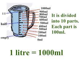100 milliliters to liters capacity 1