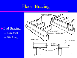 Floor Joist Bracing Support by Exterior Walls Framing U0026 Structural Components Ppt Video Online