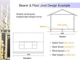 floor joist are typically what size in residential construction