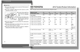 Similiar Toyota Tundra Towing Capacity Chart Keywords Pick Up Truck Towing Capacity Chart Elegant Dodge Ram 1500 Vs Ford F 2018 3500 Boasts 930 Lbft Of Torque 31210lb Fifthwheel Chevy Trucks That Can Tow More Than 7000 Pounds 2015 F250 2008 Page 3 2011 Chevrolet Silverado 2500hd Mamotcarsorg 50 2017 Vq1x What To Know Before You A Trailer Autoguidecom News Chevy Silverado Capacity Extended Cab Long Bed Youtube Unique 2014 Review 81 F150 Ford Enthusiasts Forums 1991 Towing And Van
