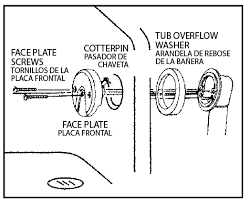 pp826 4 tub overflow washer flat installation instructions