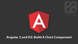 Mathceil In Angularjs by Node Js Crypto Hash Password Codequs Com