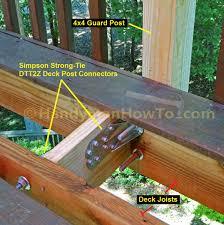 Simpson Decorative Joist Hangers by How To Build Code Compliant Deck Railing