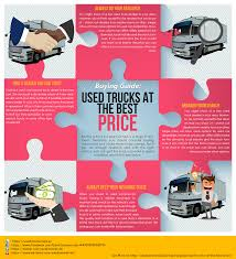 Like Other Investments, You Want To Get The Best Bung For Your Buck ... Things To Consider Before Buying A Used Truck Alcone Eeering Diesel Power Magazine 3 Advantages To Trucks Hot Pictures All Ford Auto Cars Volvo Primary Benefits Of Box For Sale A Great Alternative Buying New Parts For Your Truck Is Dodge Ram Savannah Rv Vs New Youtube Kelley Blue Book Guide Nada 2013 Toyota Tacoma Texas Editionfull Powerquad Cabextra