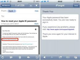 Forgot Password of Apple Id