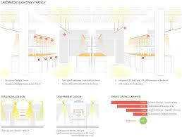 Ceiling Mount Occupancy Sensor Wiring Diagram by Task Master