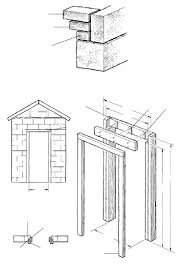 39 Best Smoke House Design Images On Pinterest | House Design ... Backyard Smokehouse Plans Cstruction Wood Frame Free Pdf Brick Building Your Own Smoke House Youtube Homemade Small Wooden Outdoor 16 Cheap Firewood Shed Ideas Woodwork Storage Dollhouse Plans Fniture Design And How To Build A Stone Pizza Oven Howtos Diy With Pallets Part 1 Of 3 Johnson Homestead Backyard Chickens Barbecue 21 Steps With Pictures Fireplace Bbq Designs Jen Joes Simple Cooking In The Wind Rain Cold Virtual Weber Bullet