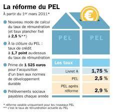plafond plan epargne logement plan epargne logement taux compte prêt prime fonctionnement
