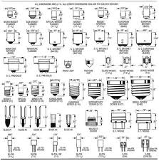 naming conventions of light bulb sockets and base types