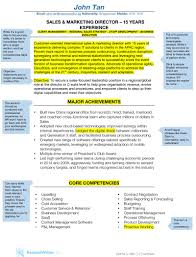 How To Write A Resume – Singapore Edition | ResumeWriter.SG Beautiful Reason For Leaving Resume Atclgrain Top 10 Details To Include On A Nursing And 2019 Writing Guide Reason Leaving Examples Focusmrisoxfordco 8 Reasons Why I Quit My Dream Job Be Stay At Home Mom Parent New On Letter Sample Collection Good Your How Job Within 15 Months Hurts Future Hiring Chances Resignation Family A Employee Transition Plan Template Luxury Best Explanation This Interview Question Application Reasons An Application Ajancicerosco