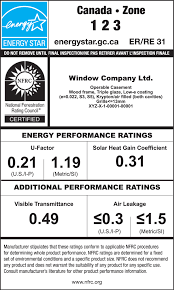 Sample ENERGY STAR NFRC Temporary Label For A Window The Portion Has