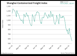 Sinking Ships, Train Wrecks, And Empty Trucks: My Case Against ... Over Dimensional Freight Quotes Oversize Trucking Rates Analysts Predict Spot Could Soar Once Eld Mandate Goes Into About Pipelines Aopl March 2014 Federal Reserve Bank Of Chicago Tonnage Rise Pushes Higher Transport Topics How To Calculate Truck Tyr Logistics Pulse Factoring Industry Calculator Best Trucking Invoice Mplate Hahurbanskriptco Pricing And Payment Procses Are Chaing Fleet Owner Produce Freight Rates Archives Haul Produce As Fuel Prices Drop Companies See Opportunity Raise