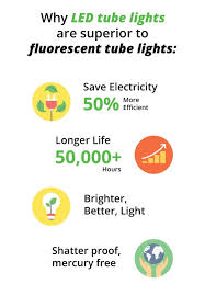can you replace fluorescent with t8 led light dengarden