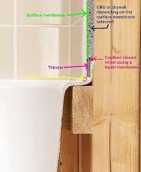 bathtub flange durock joint ceramic tile advice forums john