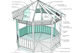 Pergola : Stunning Portable Gazebo Idea For Gazebo On Sale For ... Table Design Pnic And Chairs Argos Greenhurst Find Offers Online And Compare Prices At Wunderstore Patio Pergola Outdoor Heating Cooling Awesome Target Appealing Cover Heavy Duty Lovely Mortar Is Ivory Buff Manufacturer Antique Brick Little Parasol Youtube Metal Gazebo A Longer Life Span Tents Awnings Bells Labs Which Bell Tent Do You Buy Chrissmith Outsunny 3 X 3m Wall Mounted Door Awning Canopy Retractable D Cor Your Or Deck With Entrancing Garden Swing Bench Seats Cushioned Porch