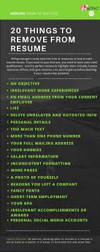 How To Write An Effective Resume To Find A Job | Employment ... Find Jobs Online Rumes Line Lovely New Programmer Best Of On Lkedin Atclgrain How To Use Advanced Resume Search Features The Right Descgar Doc My Indeed Awesome 56 Tips Transform Your Job Jobscan Blog The 10 Most Useful Job Sites And What They Offer Techrepublic Sample Accounts Payable Rumes Payment Format Beautiful Upload Economics Graduate Looking At Buffing Up His Resume In Order 027 Sample Carebuilder Login Senior Clinical Velvet Data Manager File Cover Letter Story Realty Executives Mi Invoice