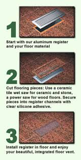 what is a chameleon attractive versatile floor vents that are