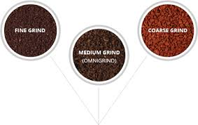 Co Ground Coffee Bean For Background Stock Photo 72841528 Extra Pic Coffeespout Uk Wp Con 10 Grinds Jpg
