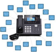 Standard-phone-features-430 - Arizona Business Systems, INC. 5 Standard Features You Should Expect From A Voip System Network Abundant And Useful For Call Management Sc9076ip Keys Headset Voice Mail Sip Phone Avaya 9600 Series Ip Dkphones Wikipedia Grandstream Networks Data Video Security And Functions Of Cisco Unified 7975g Business Over Phones Dp720 Cordless Handsets Amazoncom Spa525g2 5line Voip Telephones Save Konnect Voip Telepheskonnect Phoneturnkey The Internet Landline Phone With Highcontrast Colour Display Of Technology Top10voiplist