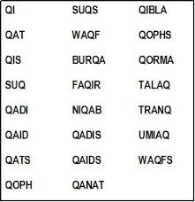 Q without U words for Scrabble players