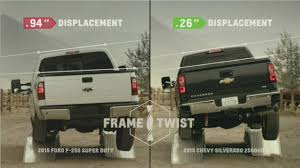 Silverado 2500HD Out-muscles Ford F-250 In Twist-test - Wallace ...