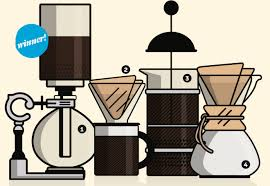 Which Home Brewing Coffee System Is Better