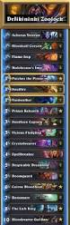 Zoo Mtg Deck List by Dreamhack Denver 2017 Hearthstone Grand Prix Decks Results And