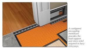 Durock Tile Membrane Canada by September 2012 U2013 Tileletter